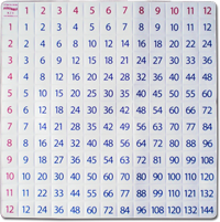 Multiplication 12 x 12 Grid